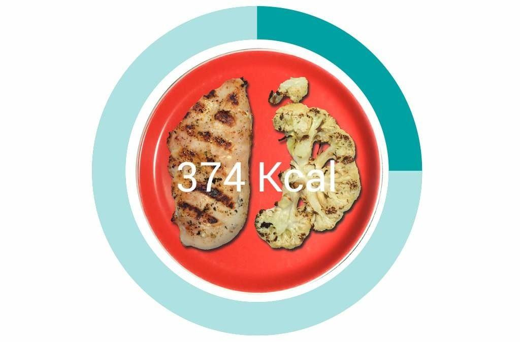 Meal Hack – Chicken Cheat; Eat to Lose Weight.
