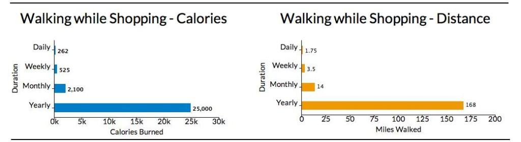 Walking-while-shopping_Infographic-01-opt