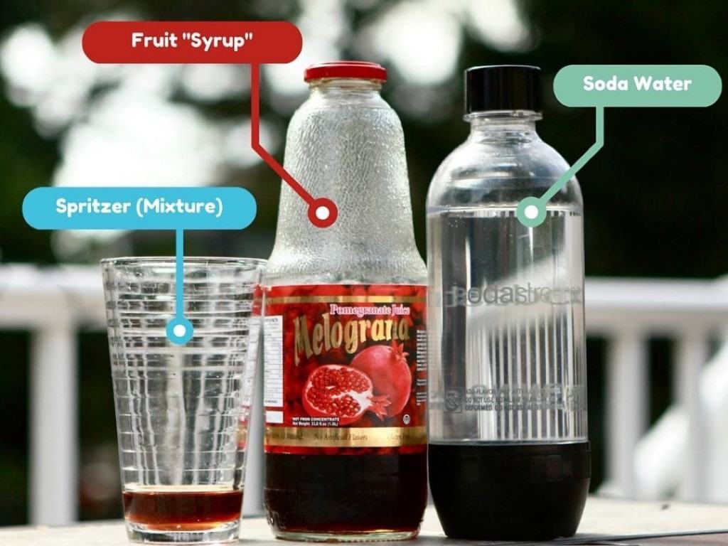 How to stop drinking soda by making your own low cal spritzers. lifehackrdiet.com